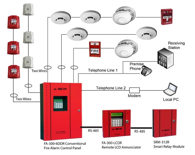 fire alarm system installation guide